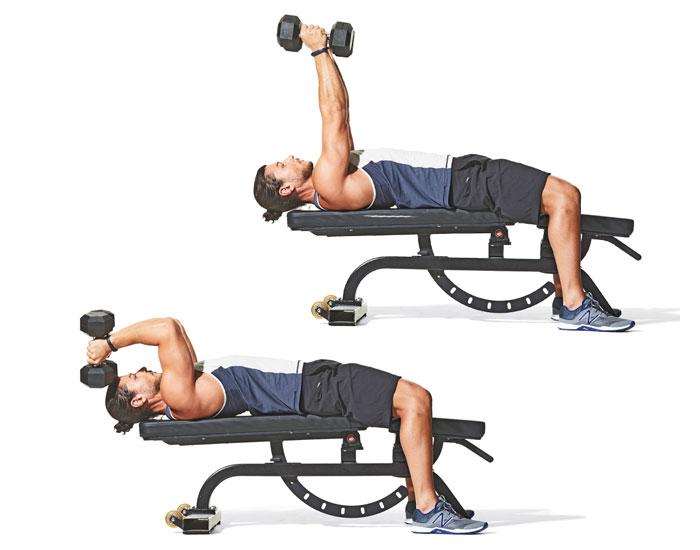 Lying Triceps Extension (Skullcrusher)