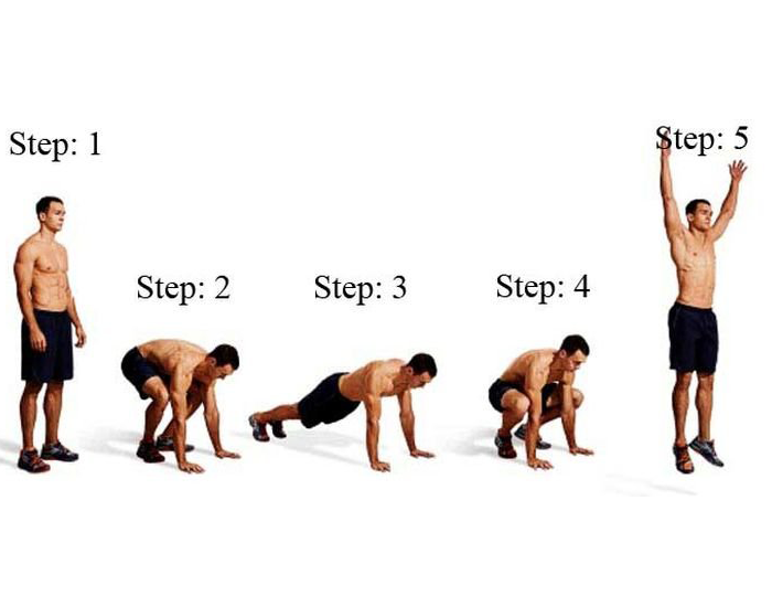 Fat-Burning Exercises