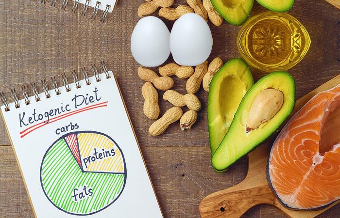The ketogenic diet plan