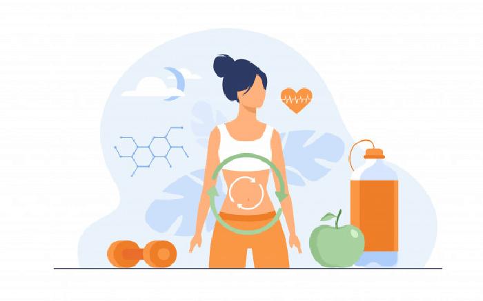 Develop your Metabolism
