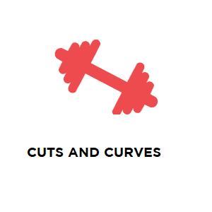 Cuts & Curves Sector 15C